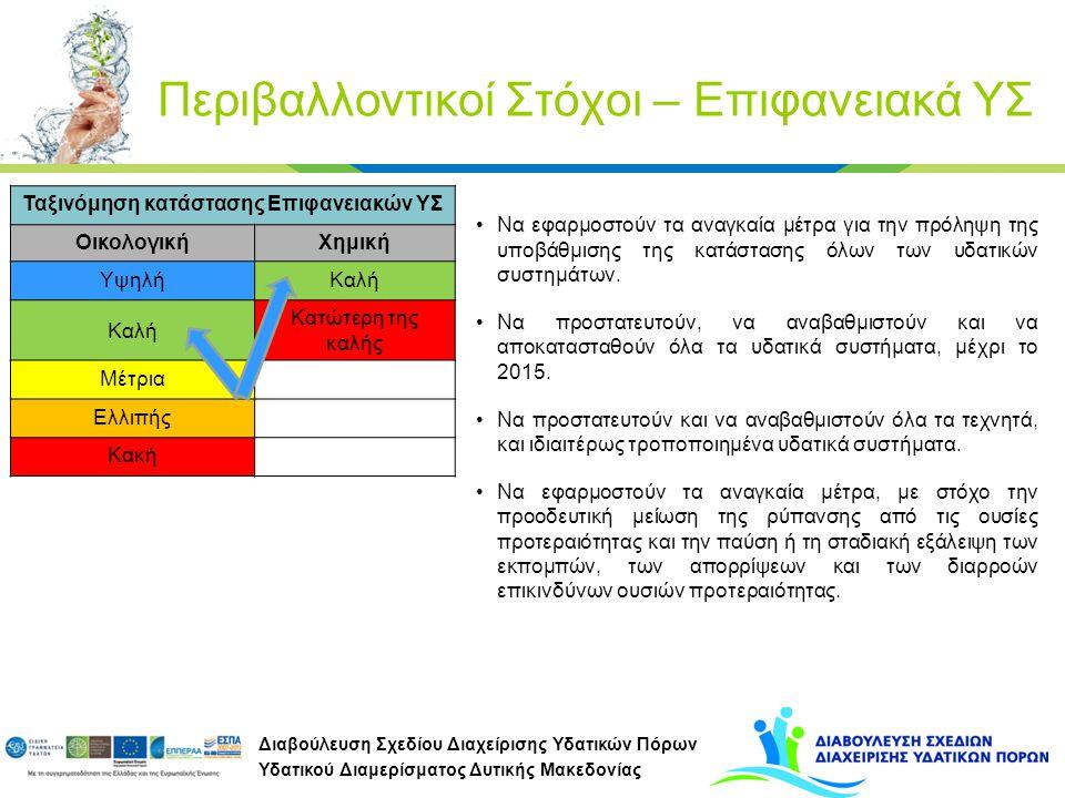 Διαβούλευση Σχεδίου Διαχείρισης Υδατικών Πόρων Υδατικού Διαμερίσματος Δυτικής Μακεδονίας Περιβαλλοντικοί Στόχοι – Επιφανειακά ΥΣ Ταξινόμηση κατάστασης