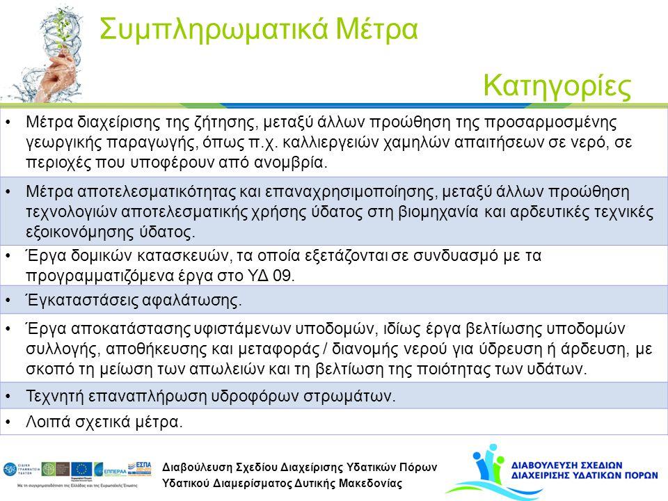 Διαβούλευση Σχεδίου Διαχείρισης Υδατικών Πόρων Υδατικού Διαμερίσματος Δυτικής Μακεδονίας Μέτρα διαχείρισης της ζήτησης, μεταξύ άλλων προώθηση της προσ
