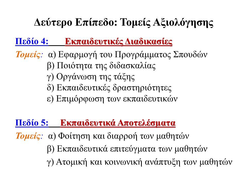 Δεύτερο Επίπεδο: Τομείς Αξιολόγησης Εκπαιδευτικές Διαδικασίες Πεδίο 4: Εκπαιδευτικές Διαδικασίες Τομείς: α) Εφαρμογή του Προγράμματος Σπουδών β) Ποιότητα της διδασκαλίας γ) Οργάνωση της τάξης δ) Εκπαιδευτικές δραστηριότητες ε) Επιμόρφωση των εκπαιδευτικών Εκπαιδευτικά Αποτελέσµατα Πεδίο 5: Εκπαιδευτικά Αποτελέσµατα Τομείς: α) Φοίτηση και διαρροή των μαθητών β) Εκπαιδευτικά επιτεύγματα των μαθητών γ) Ατομική και κοινωνική ανάπτυξη των μαθητών