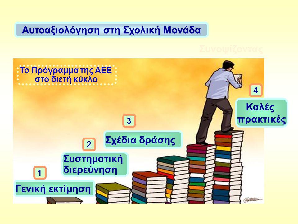 Γενική εκτίμηση Συστηματική διερεύνηση Σχέδια δράσης 1 2 3 Καλές πρακτικές 4 Αυτοαξιολόγηση στη Σχολική Μονάδα Συνοψίζοντας Το Πρόγραμμα της ΑΕΕ στο διετή κύκλο