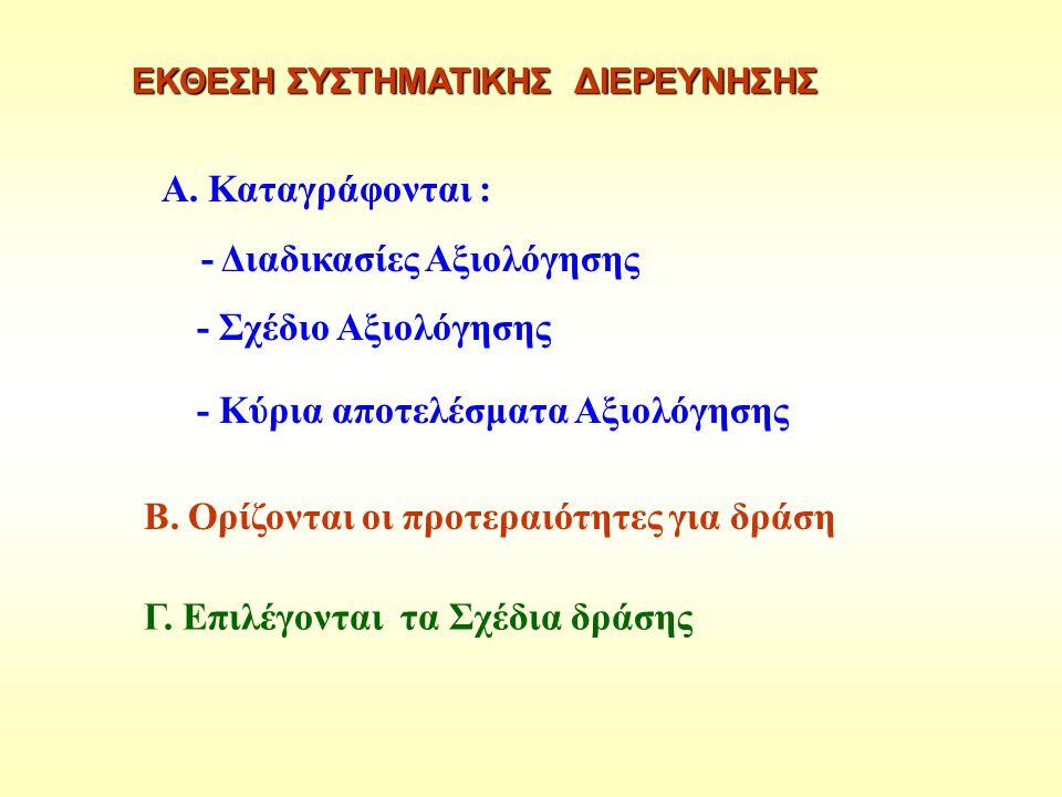 Α. Καταγράφονται : - Διαδικασίες Αξιολόγησης - Σχέδιο Αξιολόγησης - Κύρια αποτελέσματα Αξιολόγησης Β. Ορίζονται οι προτεραιότητες για δράση Γ. Επιλέγο