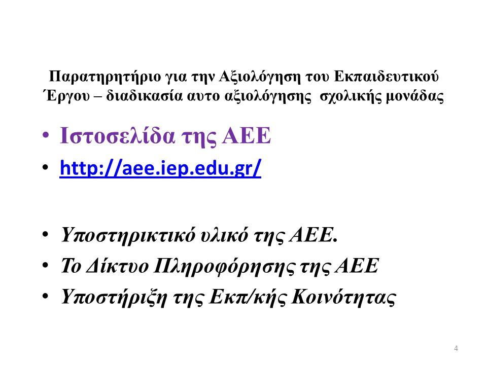 Παρατηρητήριο για την Αξιολόγηση του Εκπαιδευτικού Έργου – διαδικασία αυτο αξιολόγησης σχολικής μονάδας Iστοσελίδα της ΑΕΕ http://aee.iep.edu.gr/ Υποστηρικτικό υλικό της ΑΕΕ.
