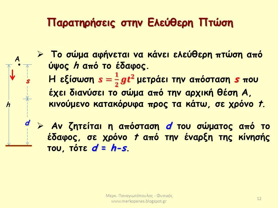 Μερκ. Παναγιωτόπουλος - Φυσικός www.merkopanas.blogspot.gr 12 Παρατηρήσεις στην Ελεύθερη Πτώση. A h s d