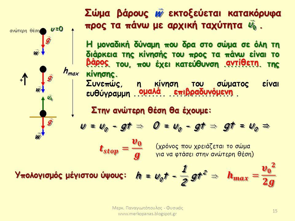 Μερκ. Παναγιωτόπουλος - Φυσικός www.merkopanas.blogspot.gr 15 Σώμα βάρους εκτοξεύεται κατακόρυφα προς τα πάνω με αρχική ταχύτητα. Η μοναδική δύναμη πο