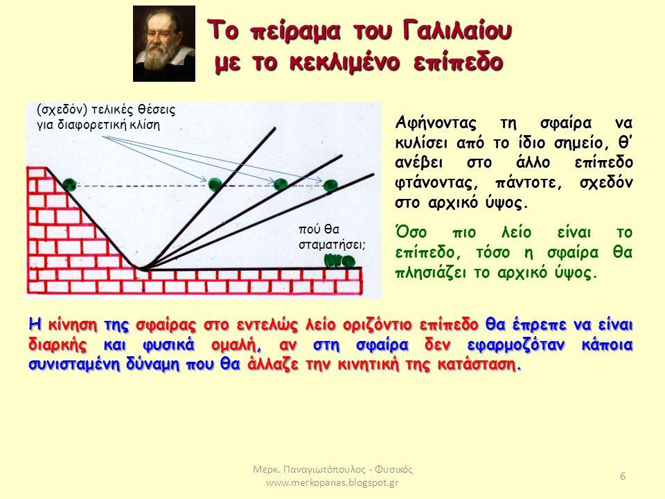 Μερκ. Παναγιωτόπουλος - Φυσικός www.merkopanas.blogspot.gr 6 Το πείραμα του Γαλιλαίου με το κεκλιμένο επίπεδο Η κίνηση της σφαίρας στο εντελώς λείο ορ