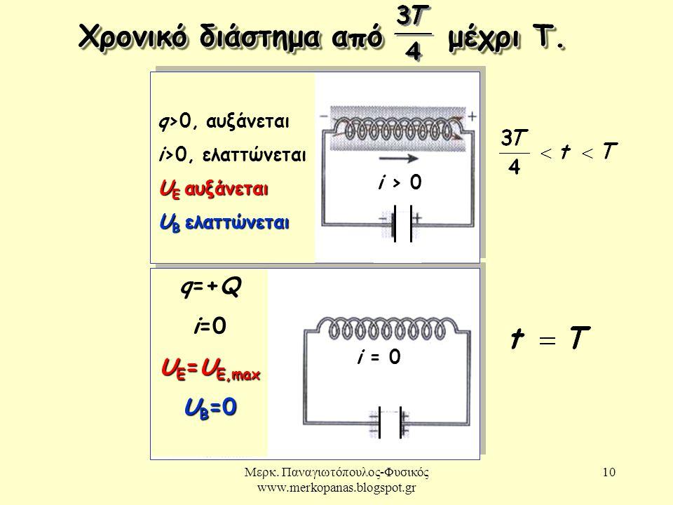 Μερκ. Παναγιωτόπουλος-Φυσικός www.merkopanas.blogspot.gr 10 Χρονικό διάστημα από μέχρι Τ. q>0, αυξάνεται i>0, ελαττώνεται U E αυξάνεται U B ελαττώνετα