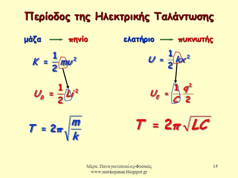 Μερκ. Παναγιωτόπουλος-Φυσικός www.merkopanas.blogspot.gr 15 Περίοδος της Ηλεκτρικής Ταλάντωσης μάζα πηνίο ελατήριο πυκνωτής