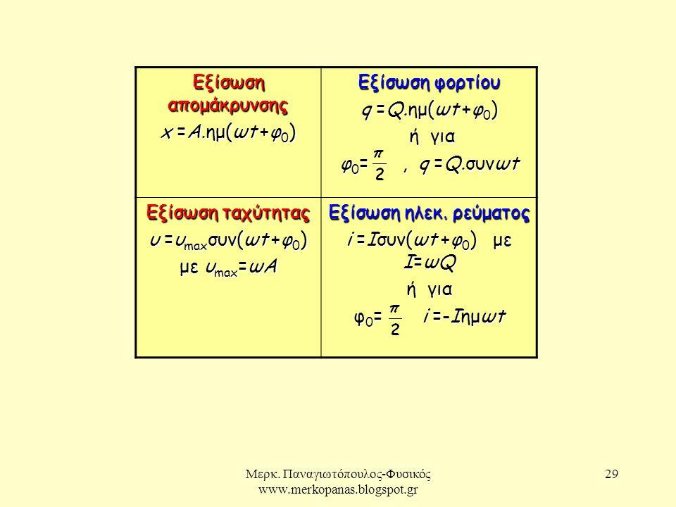 Μερκ. Παναγιωτόπουλος-Φυσικός www.merkopanas.blogspot.gr 29 Εξίσωση απομάκρυνσης x =A.ημ(ωt +φ 0 ) Εξίσωση φορτίου q =Q.ημ(ωt +φ 0 ) ή για ή για φ 0 =