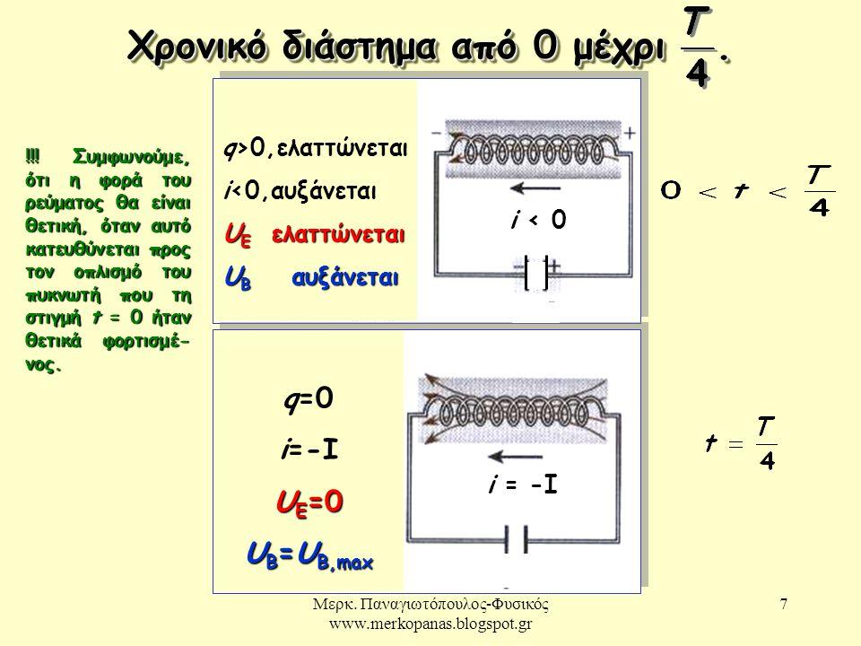Μερκ. Παναγιωτόπουλος-Φυσικός www.merkopanas.blogspot.gr 7 Χρονικό διάστημα από 0 μέχρι. i < 0 q=0 i=-I U E =0 U B =U B,max i = -I q>0,ελαττώνεται i<0