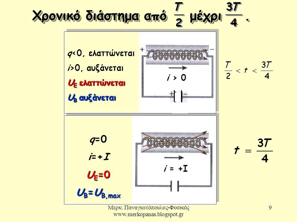 Μερκ. Παναγιωτόπουλος-Φυσικός www.merkopanas.blogspot.gr 9 Χρονικό διάστημα από μέχρι. q<0, ελαττώνεται i>0, αυξάνεται U E ελαττώνεται U B αυξάνεται i