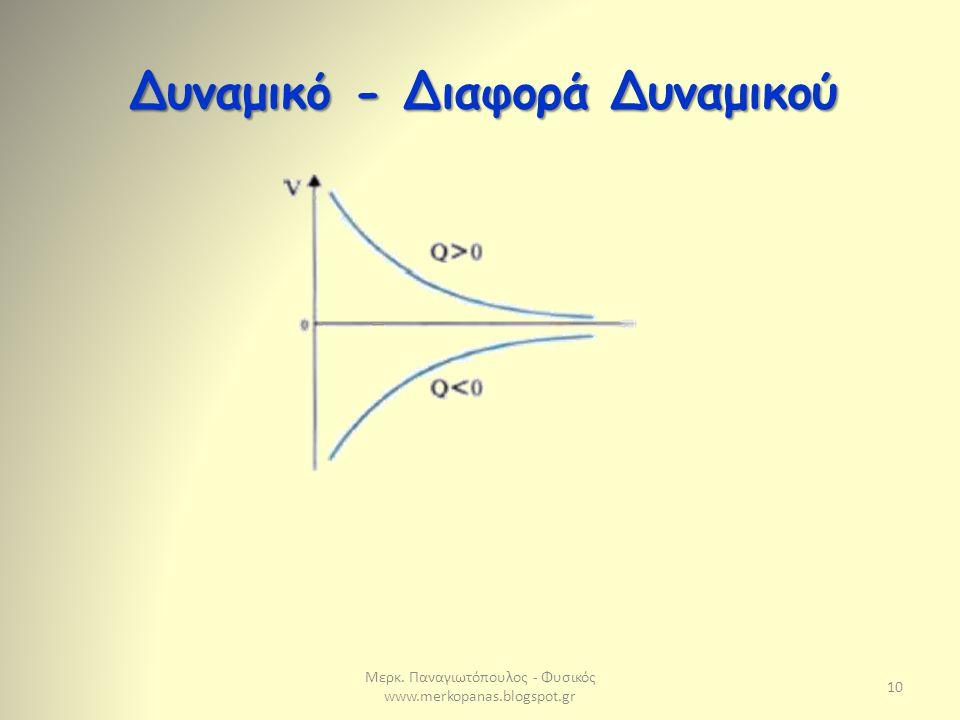 Μερκ. Παναγιωτόπουλος - Φυσικός www.merkopanas.blogspot.gr 10 Δυναμικό - Διαφορά Δυναμικού