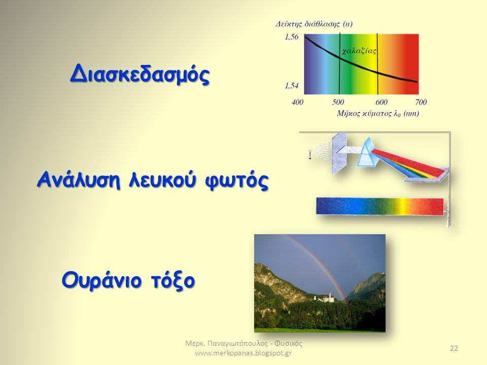 Μερκ. Παναγιωτόπουλος - Φυσικός www.merkopanas.blogspot.gr 22 Διασκεδασμός Ανάλυση λευκού φωτός Ουράνιο τόξο