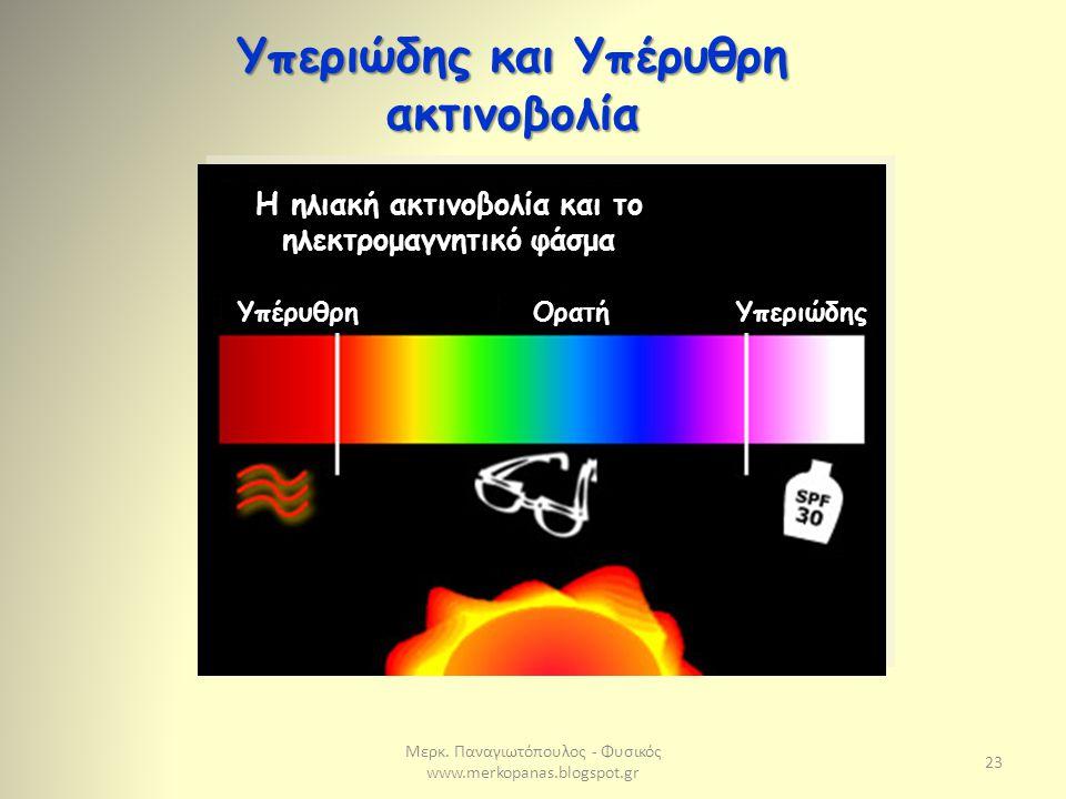 Μερκ. Παναγιωτόπουλος - Φυσικός www.merkopanas.blogspot.gr 23 Υπεριώδης και Υπέρυθρη ακτινοβολία Η ηλιακή ακτινοβολία και το ηλεκτρομαγνητικό φάσμα Υπ
