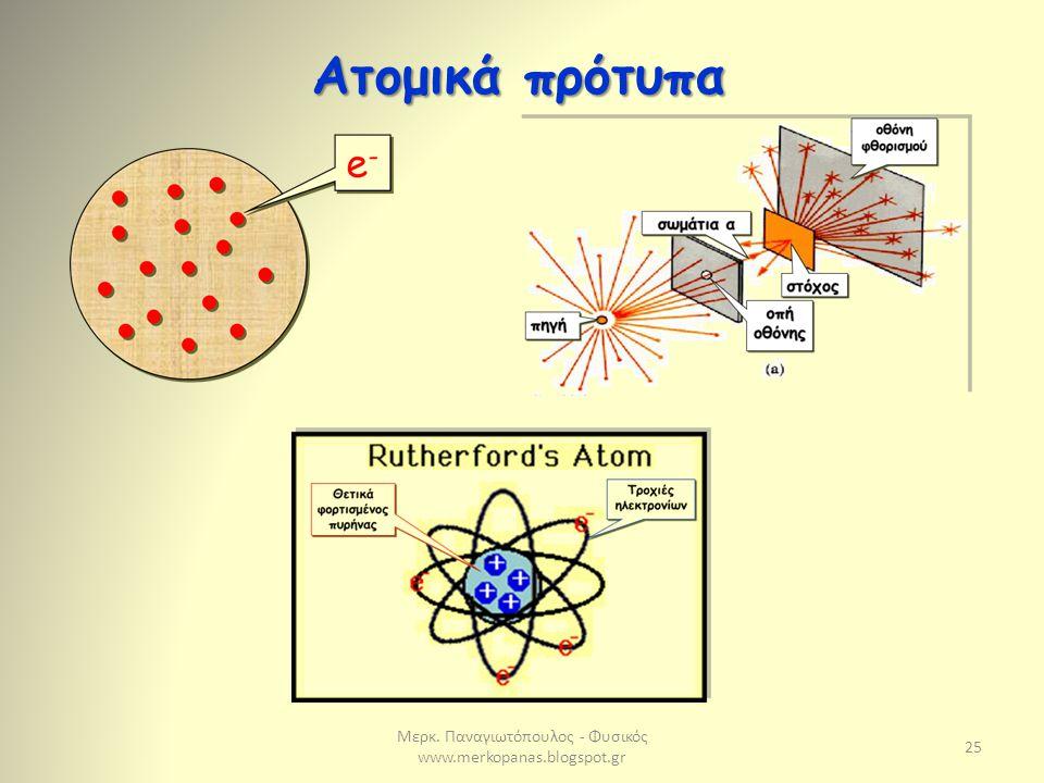 Μερκ. Παναγιωτόπουλος - Φυσικός www.merkopanas.blogspot.gr 25 Ατομικά πρότυπα