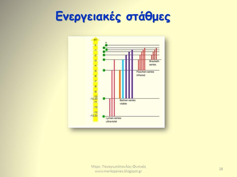 Μερκ. Παναγιωτόπουλος-Φυσικός www.merkopanas.blogspot.gr 28 Ενεργειακές στάθμες