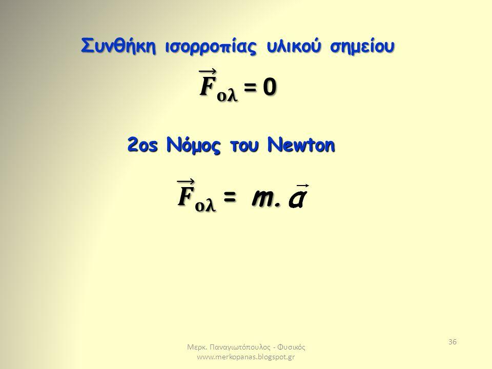 Μερκ. Παναγιωτόπουλος - Φυσικός www.merkopanas.blogspot.gr 36 Συνθήκη ισορροπίας υλικού σημείου 2os Νόμος του Newton