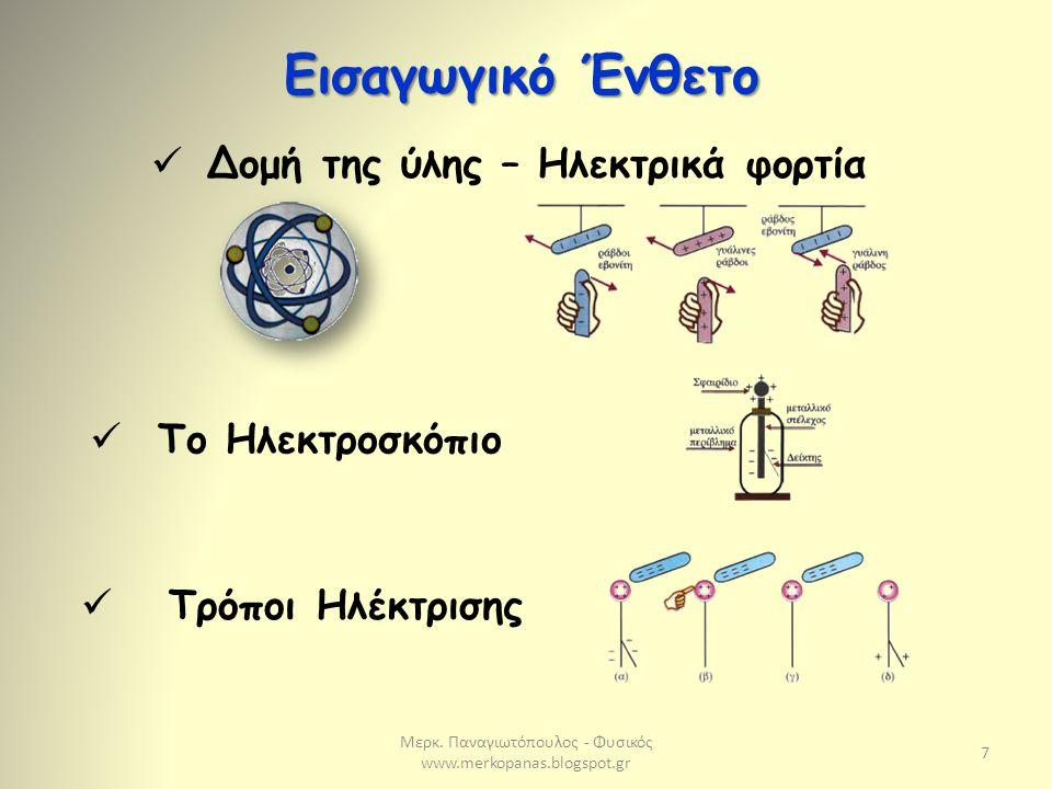 Μερκ. Παναγιωτόπουλος - Φυσικός www.merkopanas.blogspot.gr 7 Εισαγωγικό Ένθετο Δομή της ύλης – Ηλεκτρικά φορτία Το Ηλεκτροσκόπιο Τρόποι Ηλέκτρισης