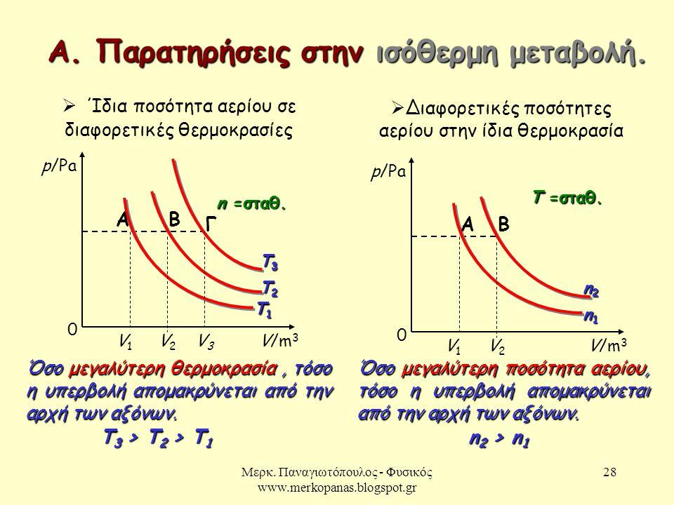 Μερκ. Παναγιωτόπουλος - Φυσικός www.merkopanas.blogspot.gr 28 Α. Παρατηρήσεις στην ισόθερμη μεταβολή.   Ίδια ποσότητα αερίου σε διαφορετικές θερμοκρ