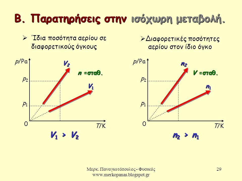 Μερκ. Παναγιωτόπουλος - Φυσικός www.merkopanas.blogspot.gr 29 Β. Παρατηρήσεις στην ισόχωρη μεταβολή.   Ίδια ποσότητα αερίου σε διαφορετικούς όγκους