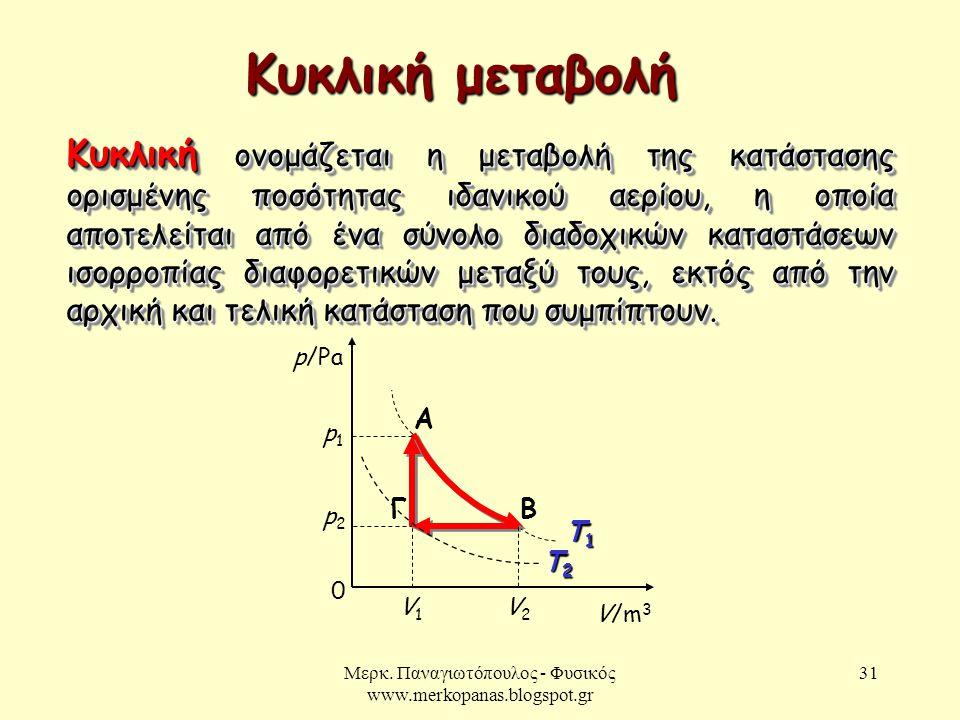 Μερκ. Παναγιωτόπουλος - Φυσικός www.merkopanas.blogspot.gr 31 Κυκλική μεταβολή Κυκλική ονομάζεται η μεταβολή της κατάστασης ορισμένης ποσότητας ιδανικ