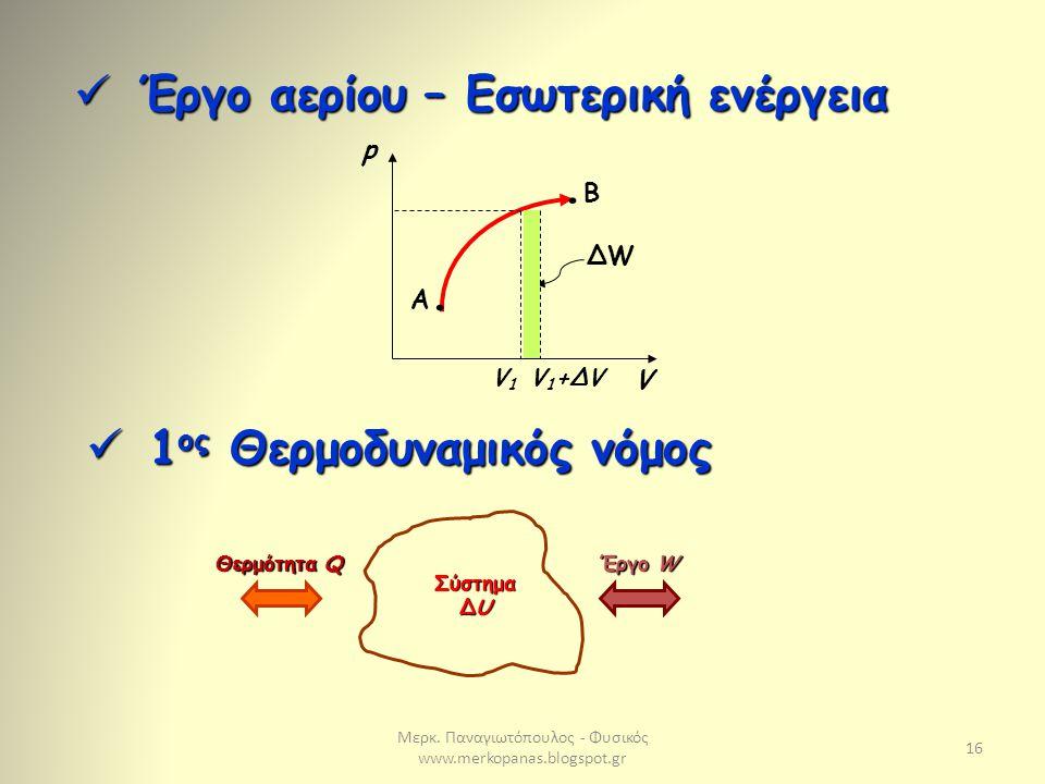 Μερκ. Παναγιωτόπουλος - Φυσικός www.merkopanas.blogspot.gr 16 Έργο αερίου – Εσωτερική ενέργεια Έργο αερίου – Εσωτερική ενέργεια 1 ος Θερμοδυναμικός νό