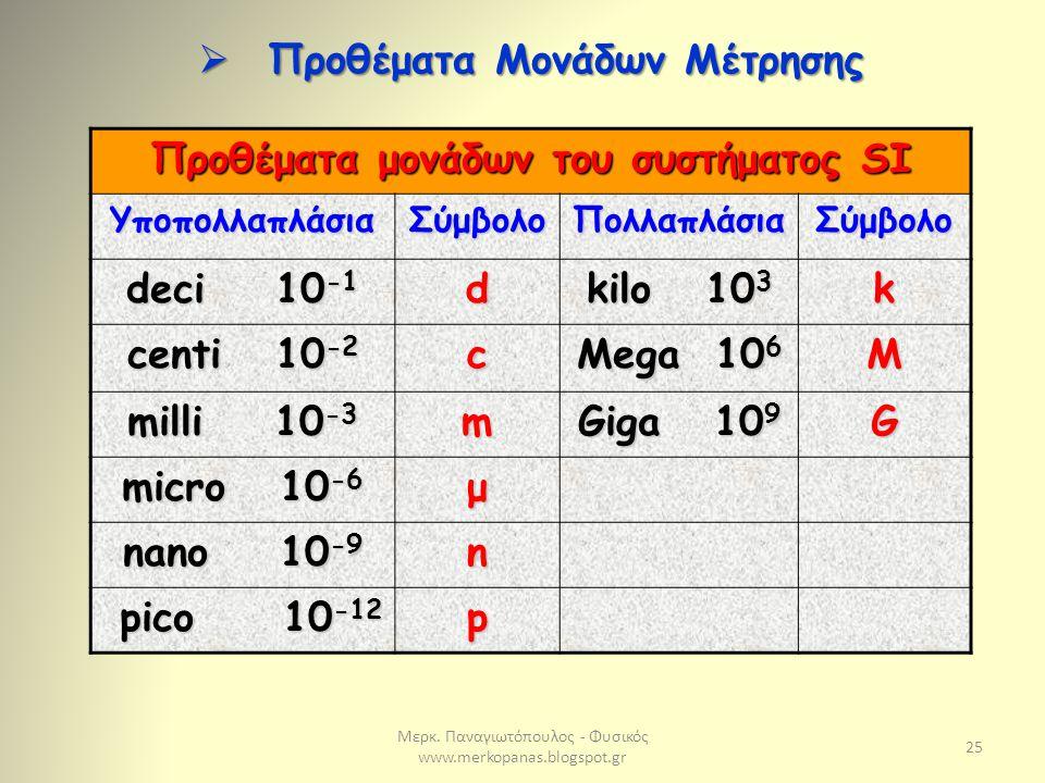Μερκ. Παναγιωτόπουλος - Φυσικός www.merkopanas.blogspot.gr 25 Προθέματα μονάδων του συστήματος SI ΥποπολλαπλάσιαΣύμβολοΠολλαπλάσιαΣύμβολο deci 10 -1 d