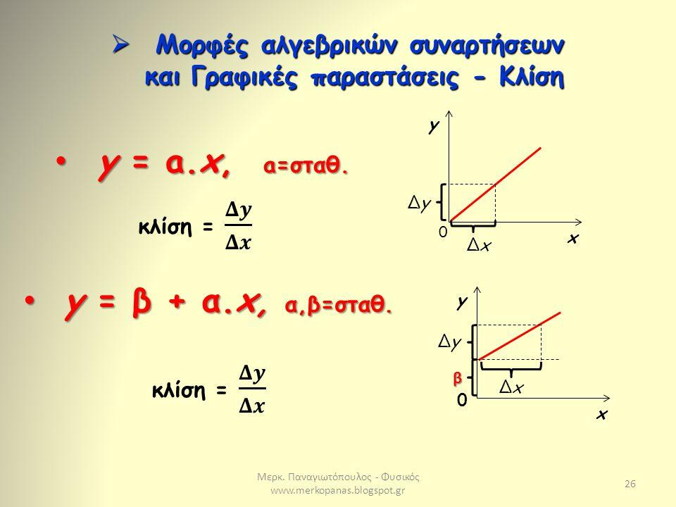 Μερκ. Παναγιωτόπουλος - Φυσικός www.merkopanas.blogspot.gr 26  Μορφές αλγεβρικών συναρτήσεων και Γραφικές παραστάσεις - Κλίση y = a.x, a=σταθ. y = a.