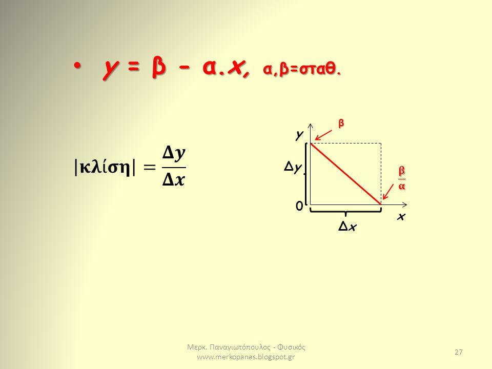 Μερκ. Παναγιωτόπουλος - Φυσικός www.merkopanas.blogspot.gr 27 y = β - α.x, α,β=σταθ. y = β - α.x, α,β=σταθ. y x 0 ΔyΔy ΔxΔx β