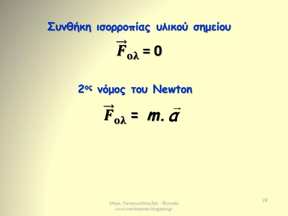 Μερκ. Παναγιωτόπουλος - Φυσικός www.merkopanas.blogspot.gr 28 Συνθήκη ισορροπίας υλικού σημείου 2 ος νόμος του Newton