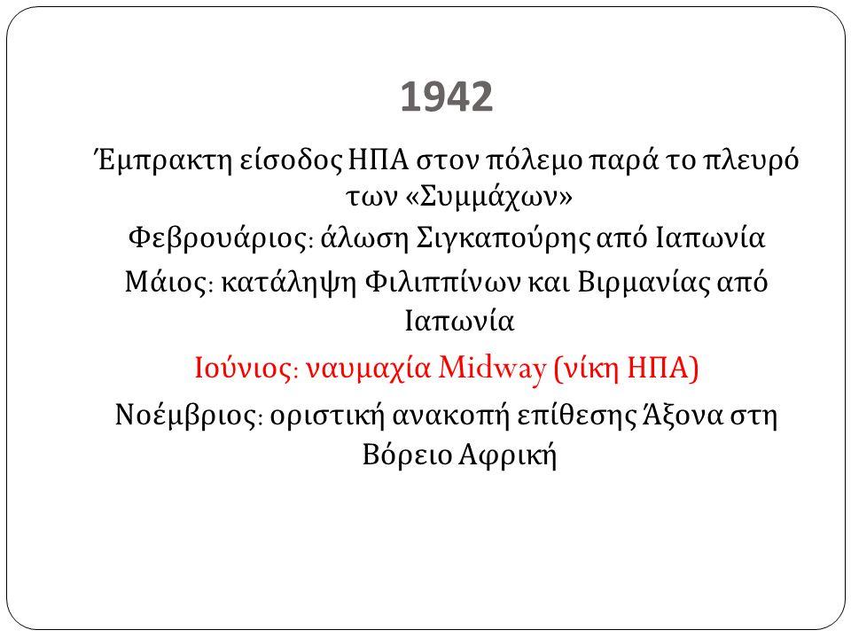 1943 Φεβρουάριος : οριστική ανακοπή επίθεσης Άξονα στην ΕΣΣΔ ( καταστροφή γερμ.