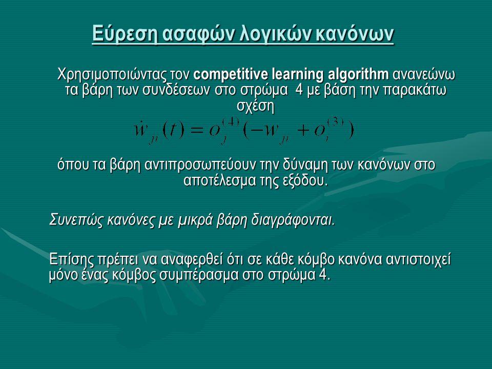Εύρεση ασαφών λογικών κανόνων Χρησιμοποιώντας τον competitive learning algorithm ανανεώνω τα βάρη των συνδέσεων στο στρώμα 4 με βάση την παρακάτω σχέσ