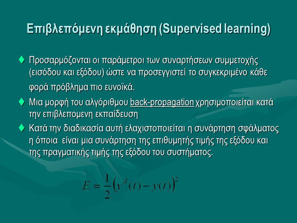 Επιβλεπόμενη εκμάθηση (Supervised learning)  Προσαρμόζονται οι παράμετροι των συναρτήσεων συμμετοχής (εισόδου και εξόδου) ώστε να προσεγγιστεί το συγ