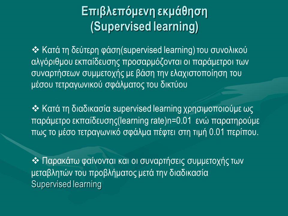 Επιβλεπόμενη εκμάθηση (Supervised learning)  Κατά τη δεύτερη φάση(supervised learning) του συνολικού αλγόριθμου εκπαίδευσης προσαρμόζονται οι παράμετ