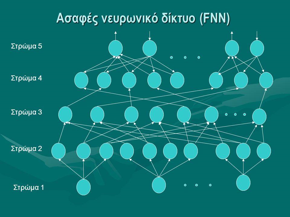 Ασαφές νευρωνικό δίκτυο (FNN) Στρώμα 1 Στρώμα 2 Στρώμα 3 Στρώμα 4 Στρώμα 5