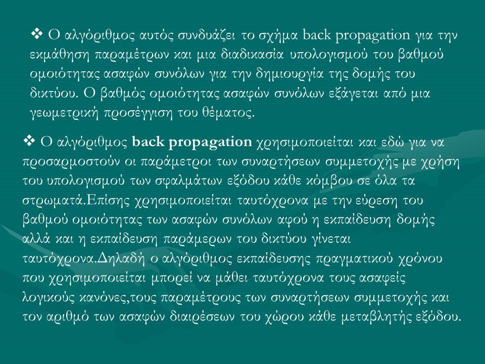  Ο αλγόριθμος αυτός συνδυάζει το σχήμα back propagation για την εκμάθηση παραμέτρων και μια διαδικασία υπολογισμού του βαθμού ομοιότητας ασαφών συνόλ