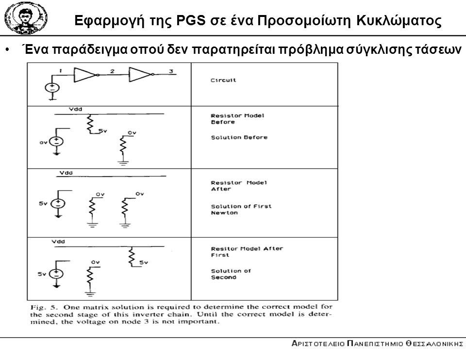 Εφαρμογή της PGS σε ένα Προσομοίωτη Κυκλώματος Ένα παράδειγμα οπού δεν παρατηρείται πρόβλημα σύγκλισης τάσεων