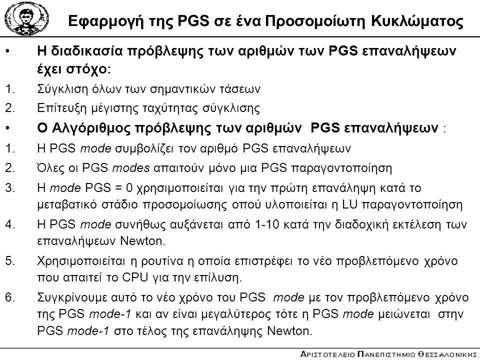 Εφαρμογή της PGS σε ένα Προσομοίωτη Κυκλώματος Η διαδικασία πρόβλεψης των αριθμών των PGS επαναλήψεων έχει στόχο : 1.Σύγκλιση όλων των σημαντικών τάσε