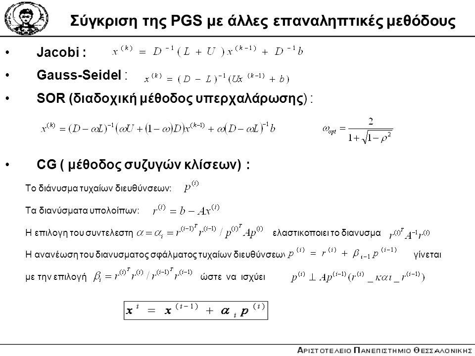 Σύγκριση της PGS με άλλες επαναληπτικές μεθόδους Jacobi : Gauss-Seidel : SOR (διαδοχική μέθοδος υπερχαλάρωσης) : CG ( μέθοδος συζυγών κλίσεων) : Tο δι