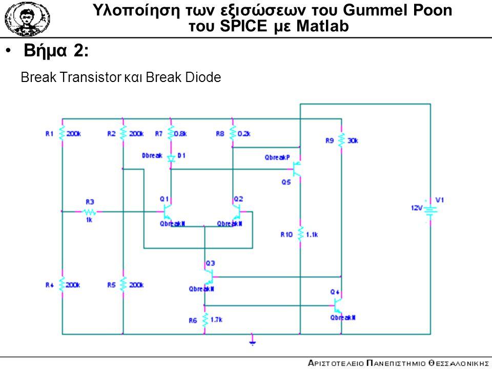 Υλοποίηση των εξισώσεων του Gummel Poon του SPICE με Matlab Βήμα 2: Break Transistor και Break Diode
