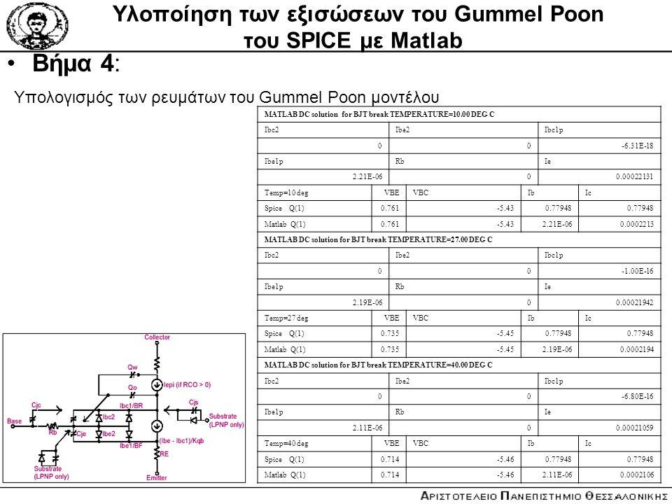 Υλοποίηση των εξισώσεων του Gummel Poon του SPICE με Matlab Βήμα 4: Yπολογισμός των ρευμάτων του Gummel Poon μοντέλου MATLAB DC solution for BJT break