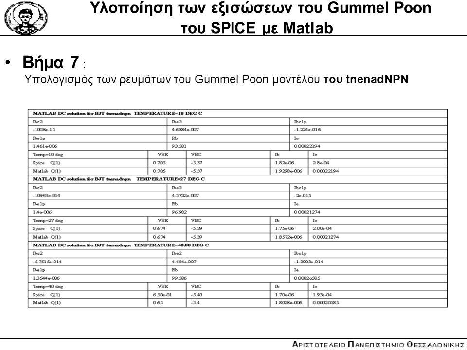 Υλοποίηση των εξισώσεων του Gummel Poon του SPICE με Matlab Βήμα 7 : Υπολογισμός των ρευμάτων του Gummel Poon μοντέλου του tnenadNPN