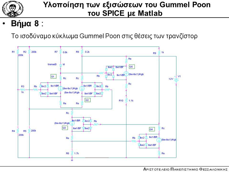 Υλοποίηση των εξισώσεων του Gummel Poon του SPICE με Matlab Βήμα 8 : Tο ισοδύναμο κύκλωμα Gummel Poon στις θέσεις των τρανζίστορ