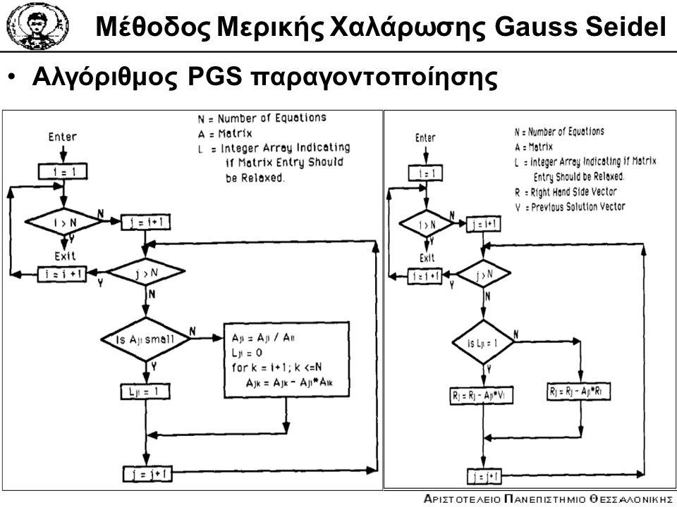 Μέθοδος Μερικής Χαλάρωσης Gauss Seidel Αλγόριθμος PGS παραγοντοποίησης