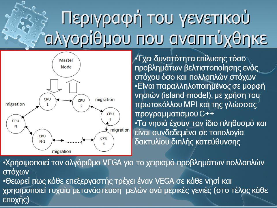Περιγραφή του γενετικού αλγορίθμου που αναπτύχθηκε Έχει δυνατότητα επίλυσης τόσο προβλημάτων βελτιστοποίησης ενός στόχου όσο και πολλαπλών στόχων Είνα