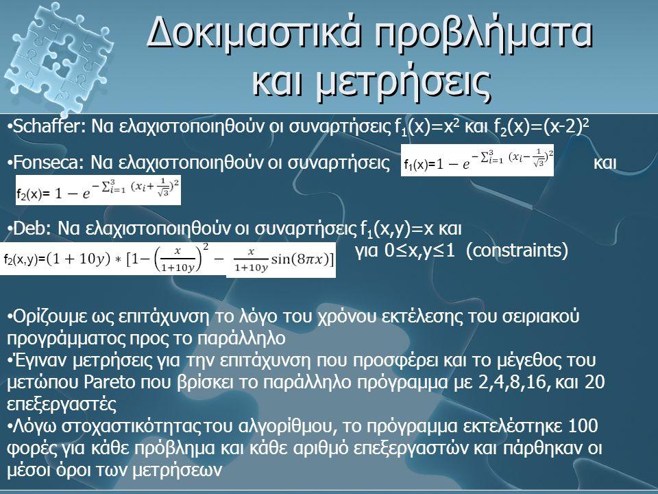 Δοκιμαστικά προβλήματα και μετρήσεις Schaffer: Να ελαχιστοποιηθούν οι συναρτήσεις f 1 (x)=x 2 και f 2 (x)=(x-2) 2 Fonseca: Να ελαχιστοποιηθούν οι συνα