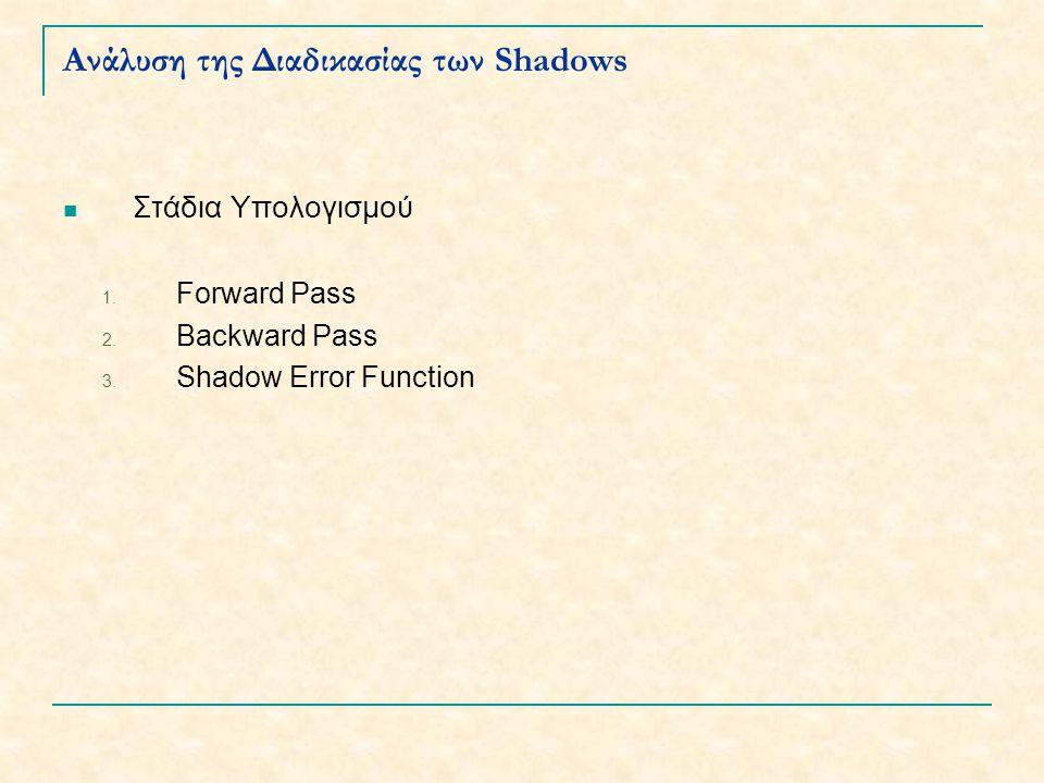 Ανάλυση της Διαδικασίας των Shadows Στάδια Υπολογισμού 1.