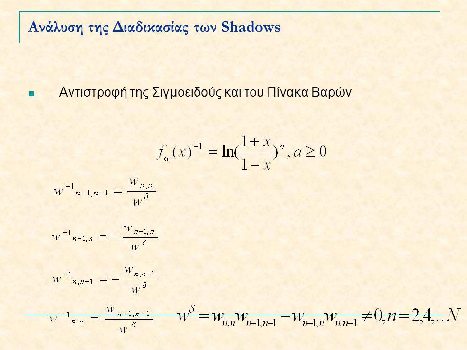 Ανάλυση της Διαδικασίας των Shadows Αντιστροφή της Σιγμοειδούς και του Πίνακα Βαρών