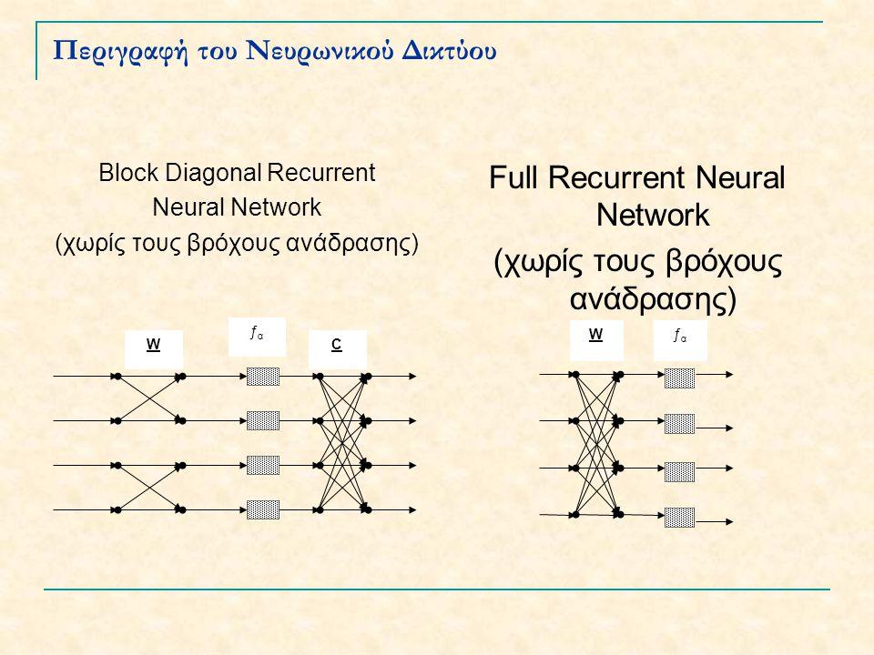 Περιγραφή του Νευρωνικού Δικτύου Block Diagonal Recurrent Neural Network (χωρίς τους βρόχους ανάδρασης) Full Recurrent Neural Network (χωρίς τους βρόχους ανάδρασης) C ƒαƒα W ƒαƒα W