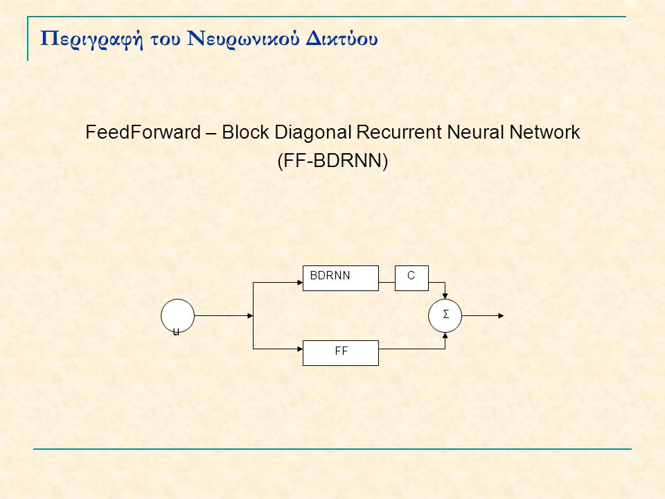Περιγραφή του Νευρωνικού Δικτύου FeedForward – Block Diagonal Recurrent Neural Network (FF-BDRNN) BDRNN FF Σ C u
