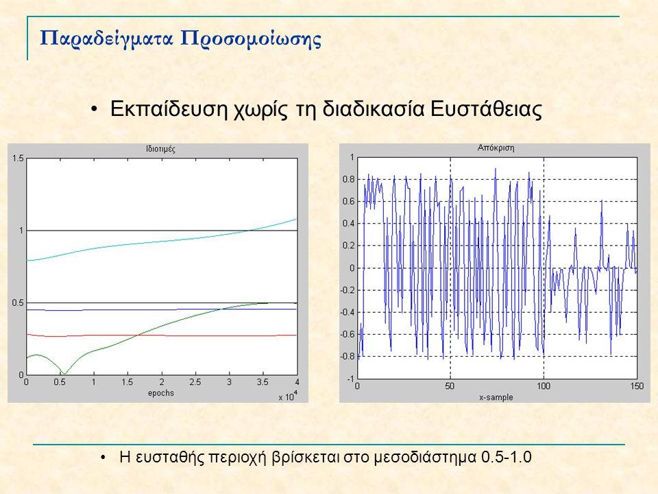 Παραδείγματα Προσομοίωσης Η ευσταθής περιοχή βρίσκεται στο μεσοδιάστημα 0.5-1.0 Εκπαίδευση χωρίς τη διαδικασία Ευστάθειας